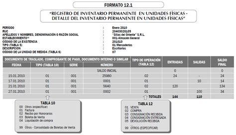 formato de inventarios permanente en unidades blog registro de inventario permanente en unidades f 237 sicas
