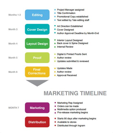 7 Sle Advertising Timelines Sle Templates Marketing Timeline Template Word