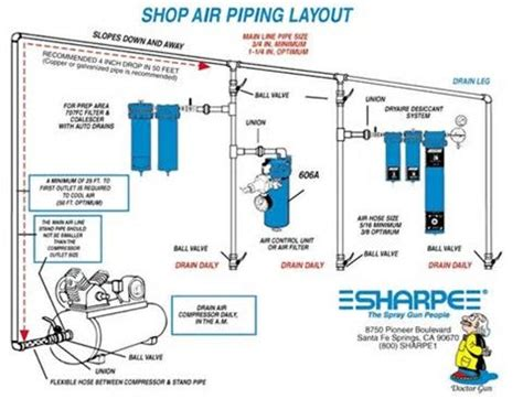 compressed air layout of workshop 17 best images about garage on pinterest woodworking
