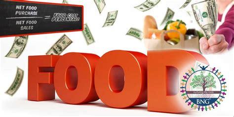 food cost food cost food cost 187 bng hotel management kolkata