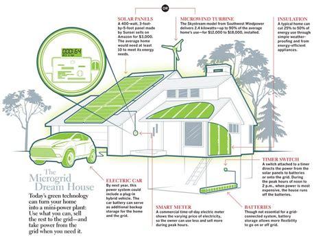 renewable energy house plans