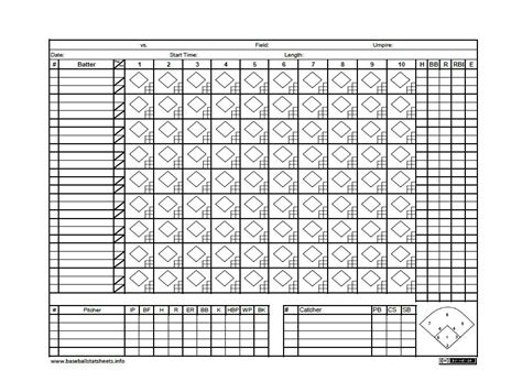 baseball box score template league baseball scoresheet related keywords