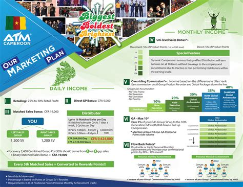 global plan aim global package cameroon aim global online hq