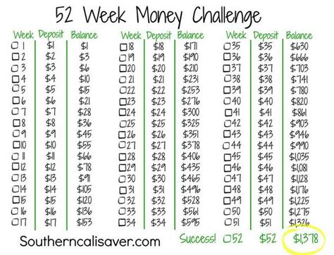 printable christmas savings plan 52 week money challenge 52 week money challenge events
