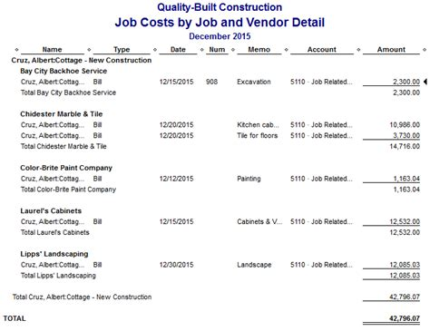 quickbooks tutorial on job costing quickbooks job costing reports
