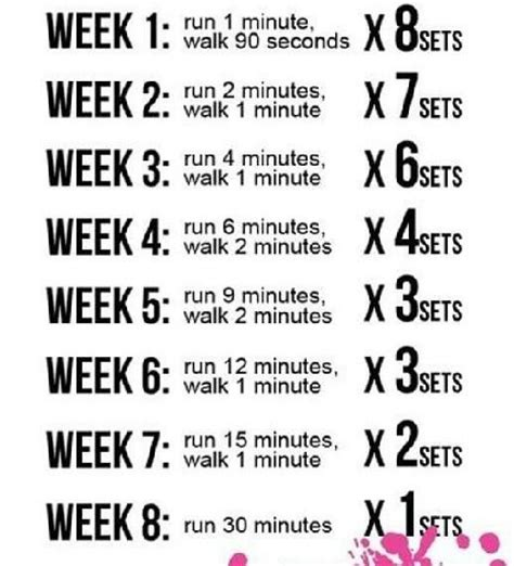 couch to 5k training calendar twitter bestprofitness couch to 5k training schedule