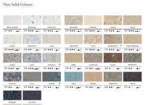 Kitchen Designers Essex New Corian 2012 Colours For Kitchen Worktops Kitchen