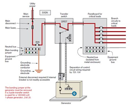 wiring diagrams   typical standby generator kw hr
