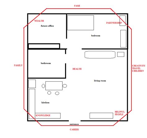 Home Office Layout Feng Shui Feng Shui Li Assessments For Homes Offices And New