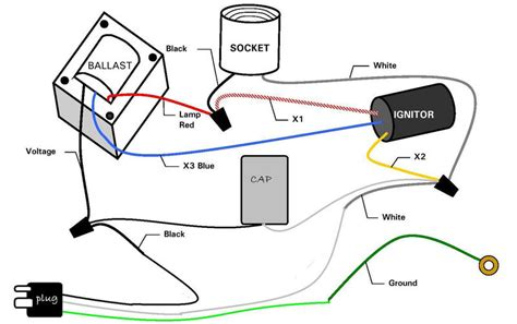 sodium ballast wiring schematics sodium free engine