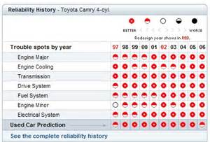 new car ratings consumer reports new and used car reviews and ratings consumer reports