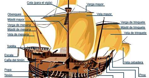 imagenes de barcos del descubrimiento de america ayuda y organizaci 243 n la evoluci 243 n de los barcos y el