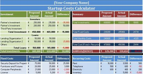 startup costs calculator excel template