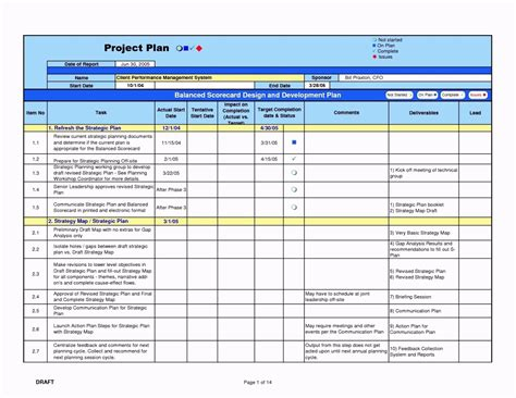 analysis template fit gap analysis template template update234