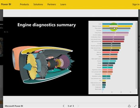 the top 30 reasons you should be considering power bi