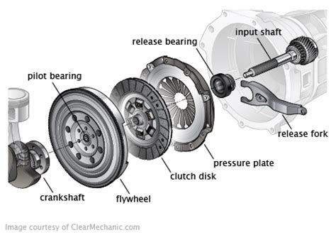 volkswagen jetta clutch replacement cost estimate