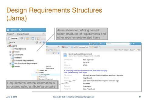 design management qualifications modern requirements tools advantages applications