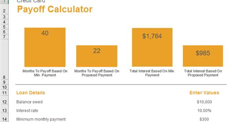 Credit Card Payoff Calculator Template by Raj Excel Credit Card Payoff Calculator Excel Template