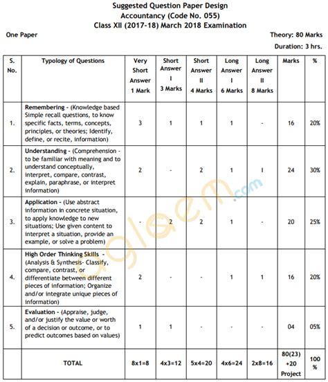 design pattern question paper cbse class 12 accountancy exam pattern marking scheme