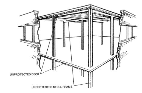 frame layout definition steel frame definition frame design reviews