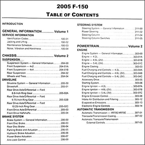 download car manuals 2005 ford f series spare parts catalogs service manual auto repair manual free download 2005 ford f150 interior lighting 2009 ford f