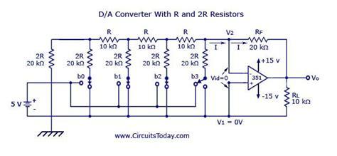 how digital resistors work digital to analog converters d a circuit diagram world
