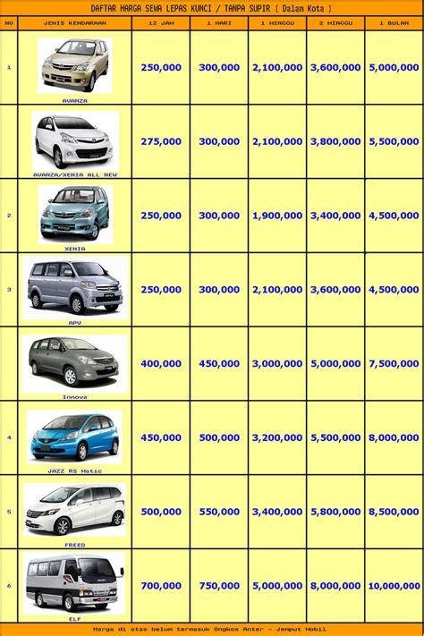 Harga Samsung J2 Keluaran Baru daftar harga hp samsung harga mobil harga laptop terbaru