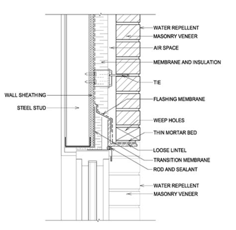 Window Lintel Section Www Pixshark Com Images