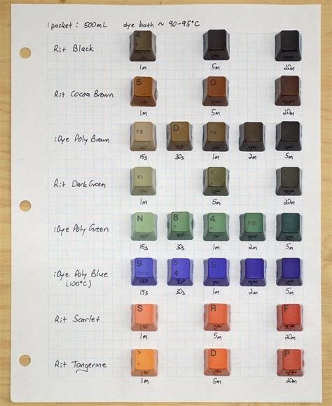rit dye color mixing chart rit dye mixing chart color spectrum