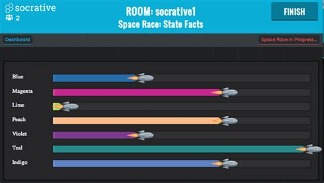 socrative room us history teachers a premium fee based version of socrative but don t worry