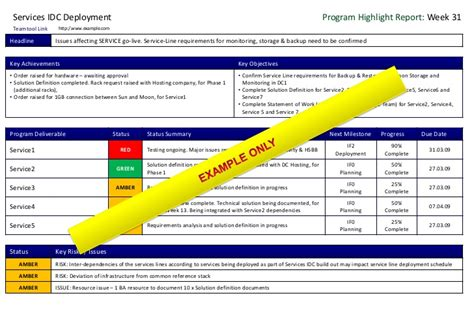 programme status report template program project status report