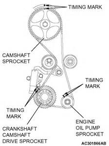 solved i need the timing belt diagram of my mitsubishi fixya