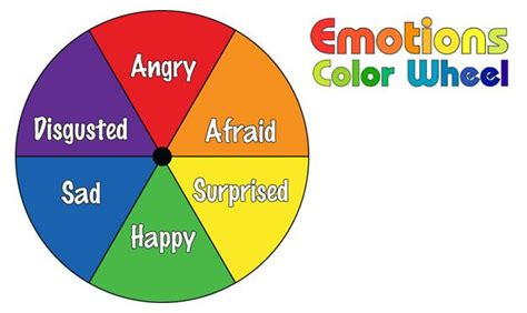emotions color wheel do2learn what color are you feeling
