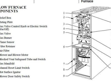 Armstrong 4260 Parts List And Diagram