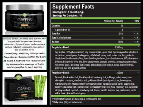 It Works Detox Cleanse Ingredients by Ingredients In It Works Greens Detox Alkalize Gain