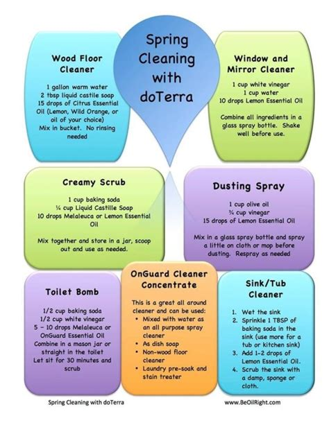 essential oils for cleaning bathroom cleaning with doterra