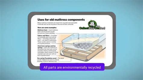 how to dispose of an mattress and recycle it in the uk