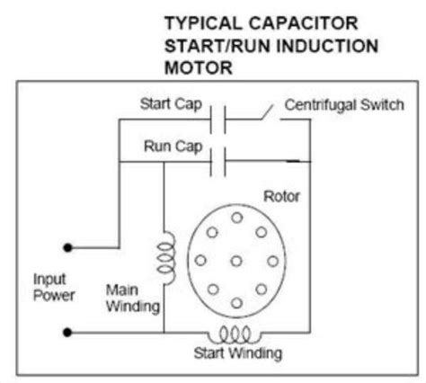 why capacitor is not connected in series is capacitor connected parallel or series to fan updated