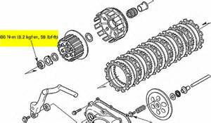 solved on changing the clutch fixya