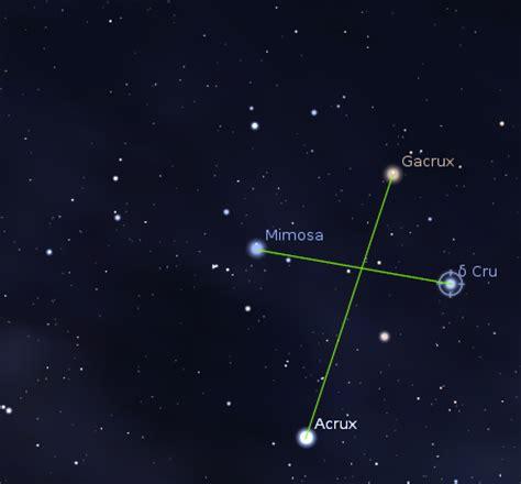 Rasi Bintang reny djawoel s yner rasi bintang pari crux