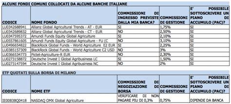 etf banche italiane investire nel settore agribusiness wall italia