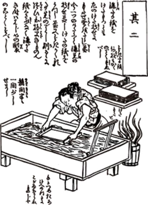 How Did Cai Lun Make Paper - history of sekishu washi sekishu washi