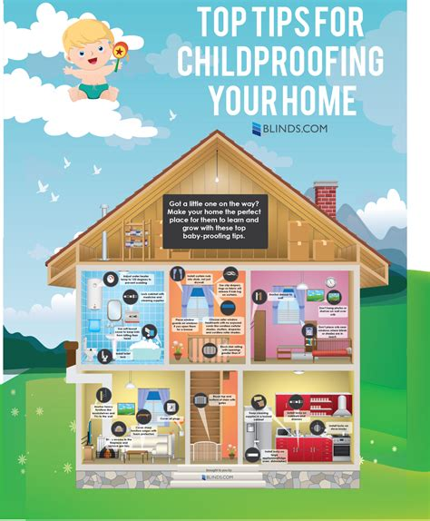 8 Tips To Childproof Your Home by Top Tips For Childproofing Your Home Visual Ly