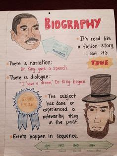 biography and autobiography compare and contrast 1000 images about biographies on pinterest biography