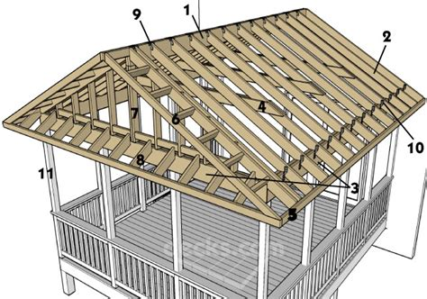 anatomy of roof framing rafters decks porch anatomy