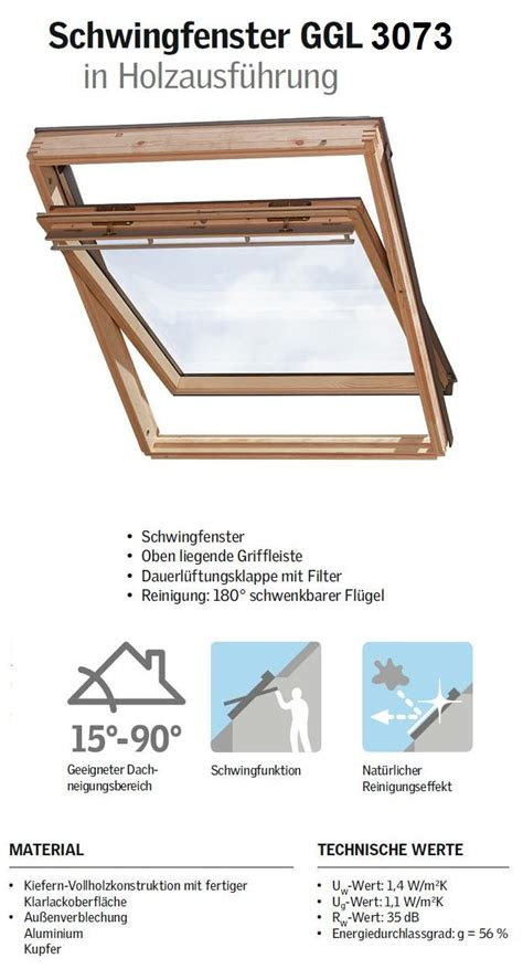 Store Velux Ggl S06 7628 by Store Velux Ggl M06