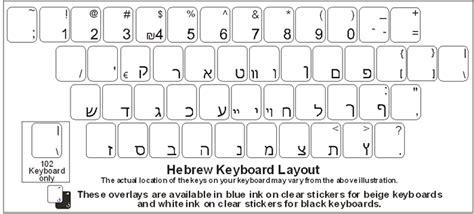 microsoft word hebrew keyboard layout virtual dj software transliteration in hebrew done