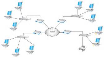 Network Diagram Templates by Network Diagram Templates Network Diagram Exles At