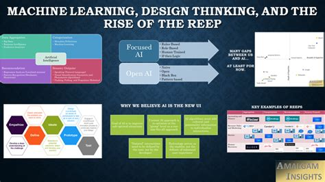 design thinking expert machine learning design thinking the role based expert