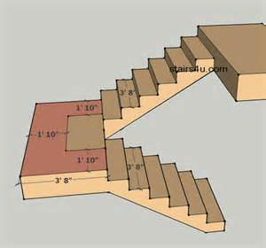 Minimum Stair Width Commercial by Standard Stair Dimensions Images